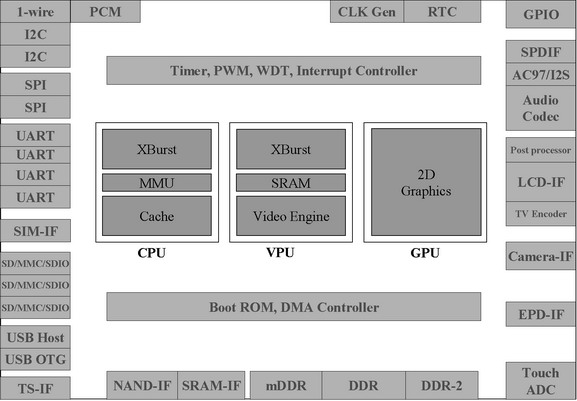 LDK Game - Page 21 4760-diagram