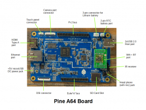 Pine64_Board_Connector