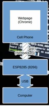 esp8285-2